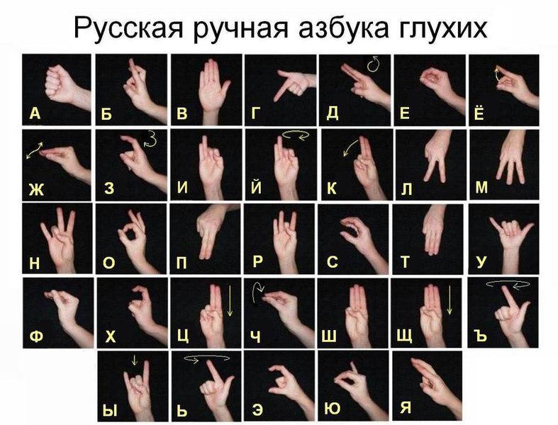 Русский жестовый язык (РЖЯ) имеет свою собственную лексику и грамматику