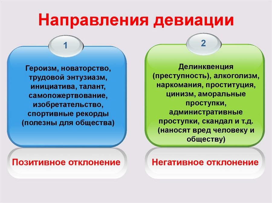 Пример направления девиации