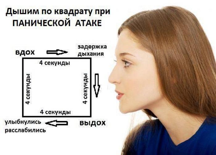 Метод дыхания по «квадрату»