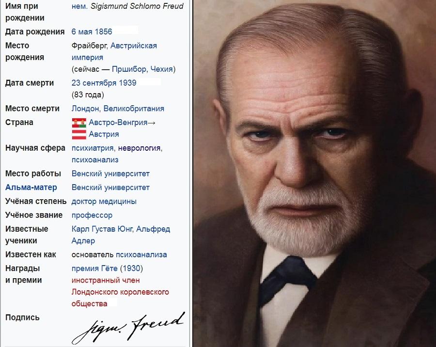 Данные о З. Фрейде