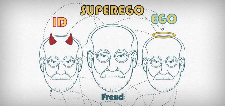 Деление на «id», «эго» и «суперэго»