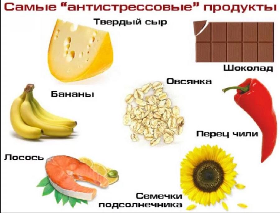 Семь продуктов от стресса